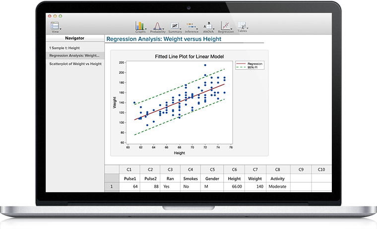 Minitab Express on the Mac